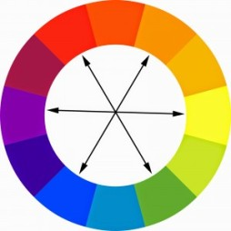 complimentary-color-wheel-300x300